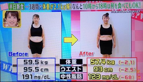 ダイエット 半日 断食